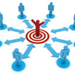 Google+ SEO en markeing dont believe the experts